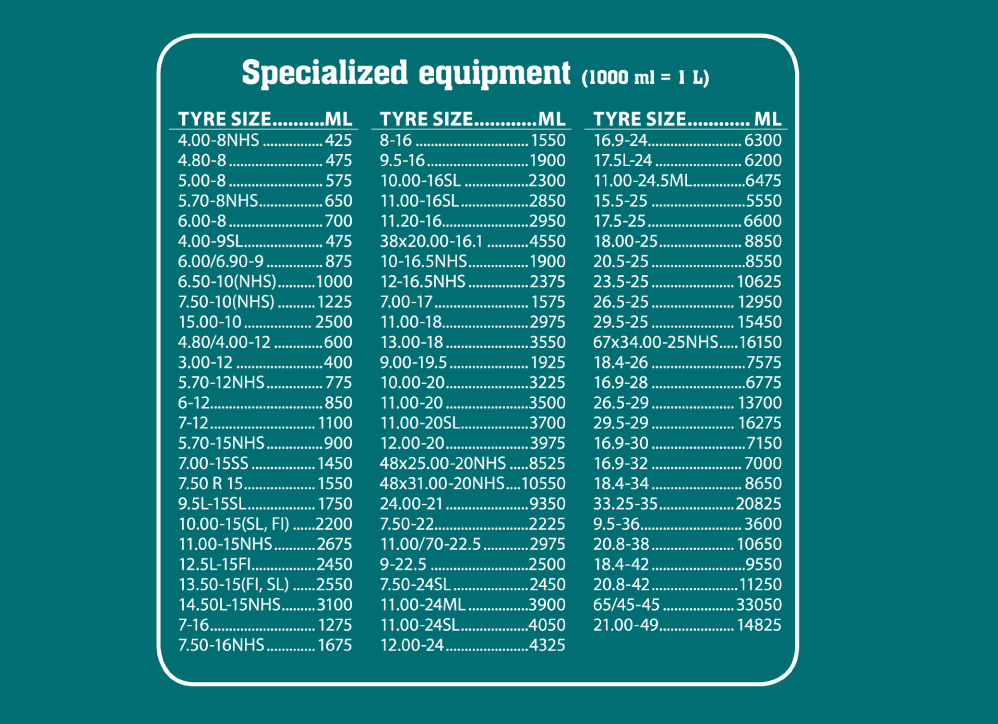 Tyre_application_Chart-03.png